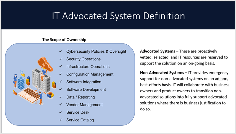 IT advocated system definition