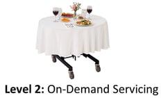 On Demand servicing