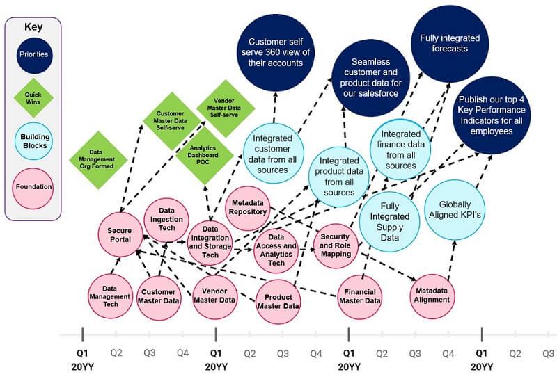 Strategic roadmap detailed 2_1