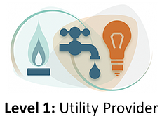 Utility IT provider