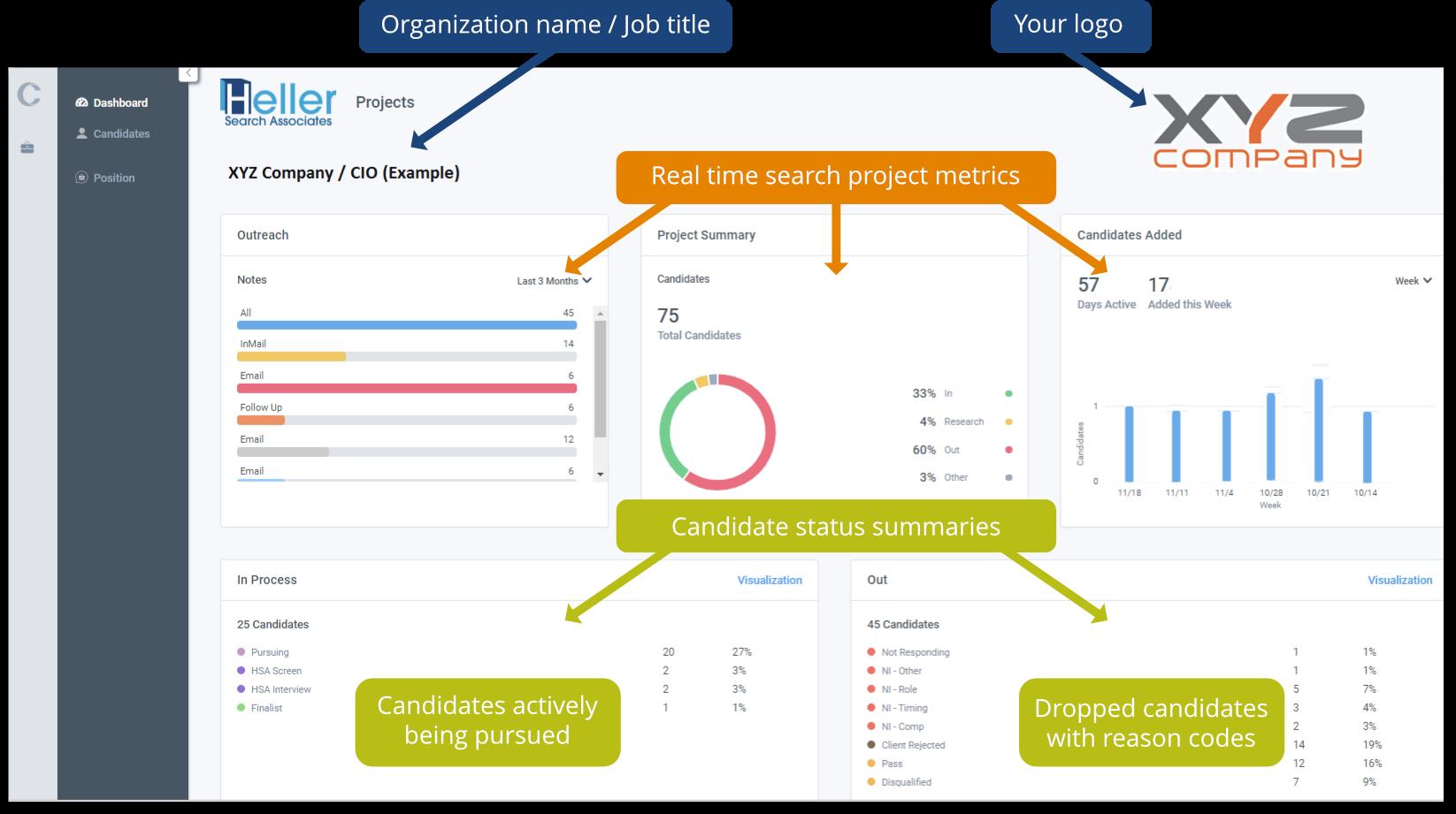 Client Portal Metrics Heller Search